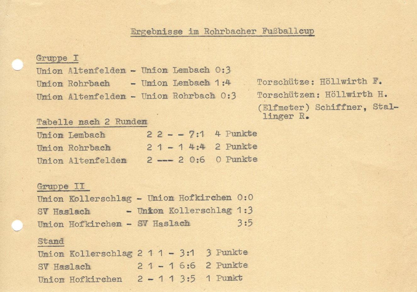 Sportunion Rohrbach-Berg - Saison 1967/68