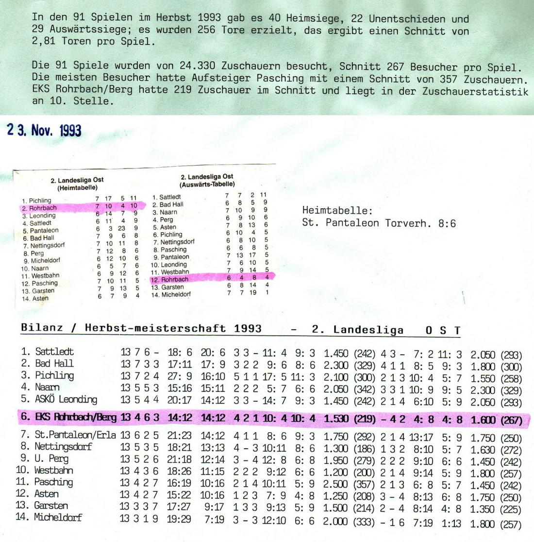 Atemberaubend Math Berg Einer Tabelle 2Klasse Zeitgenössisch - Mathe ...