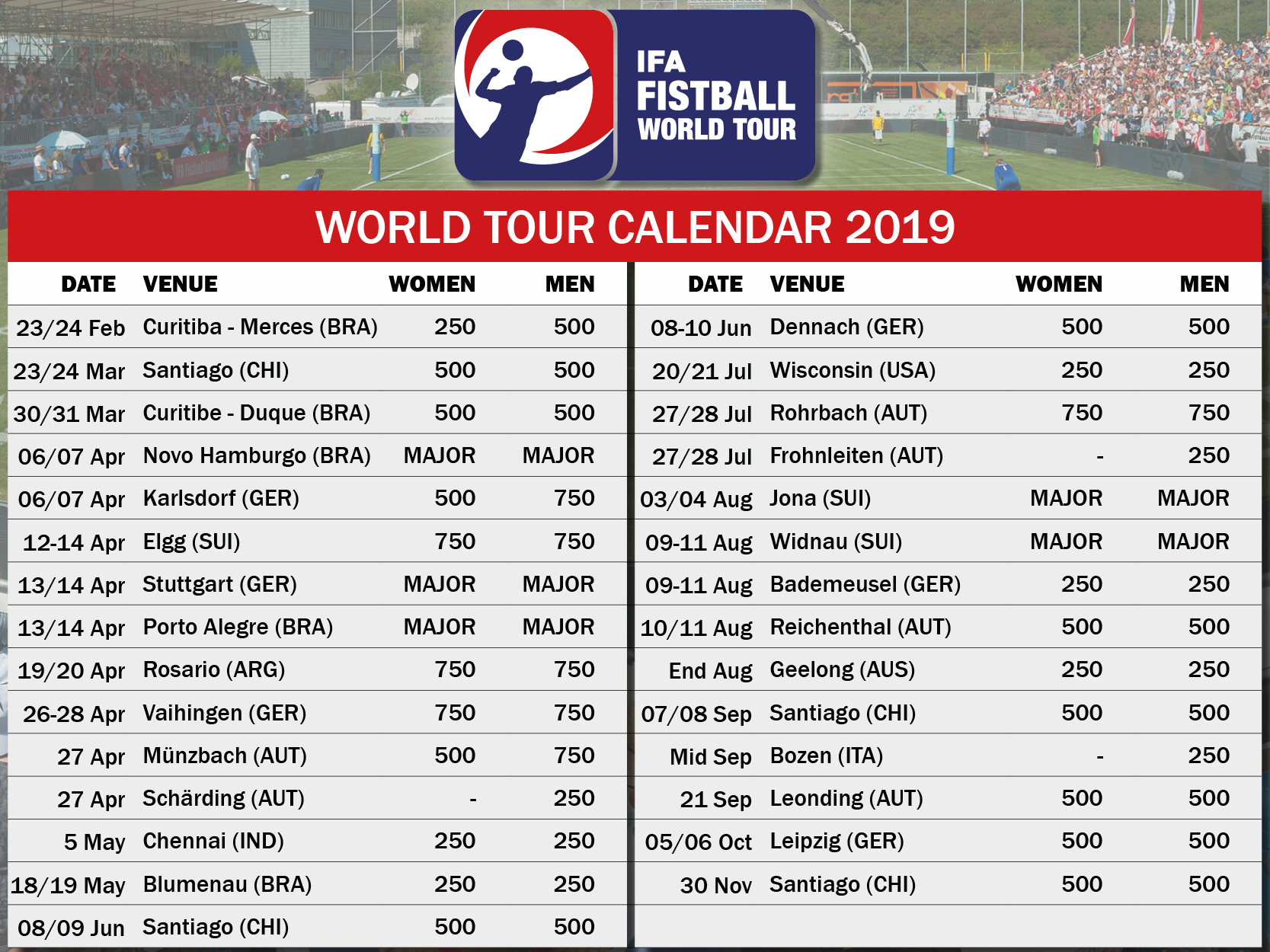 World Tour Kalender 2019